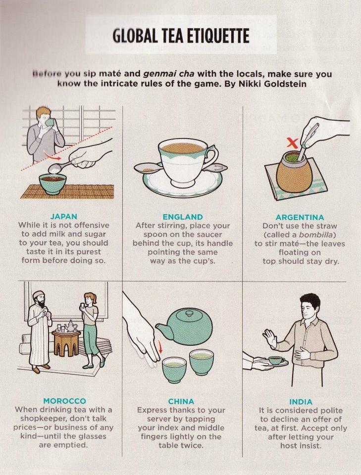 El té en el mundo